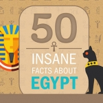50 Interesting Facts About Egypt