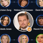 Celebrity Dating History: Who Have Dated The Most?