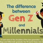 The Difference Between Millennials and Generation Z