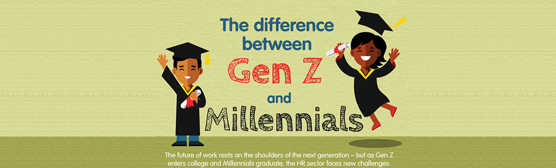 Difference Between Millennials and Generation Z