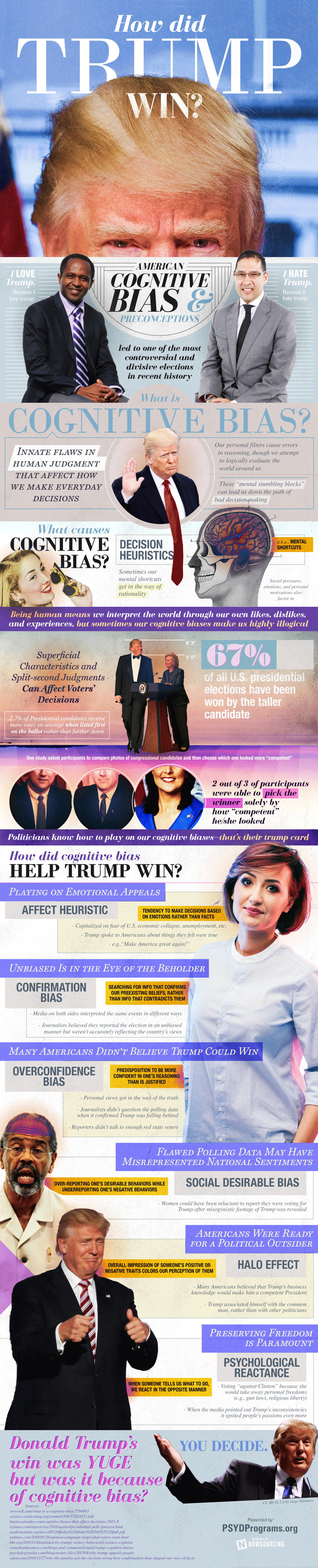 How Did Cognitive Bias Helped Trump Win - Politics Infographic