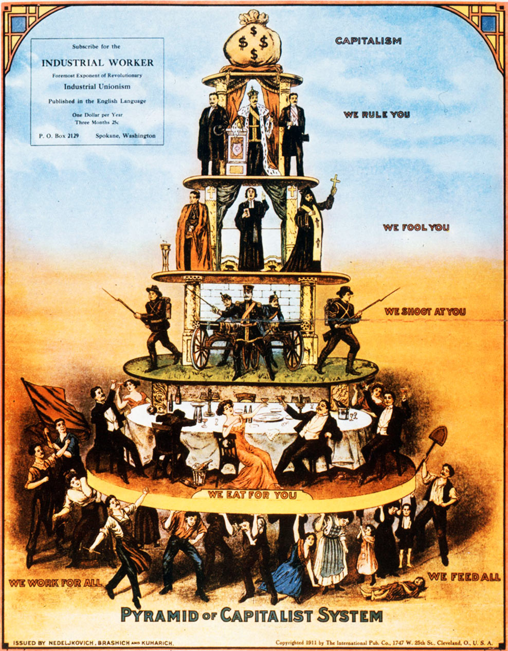 Pyramid of Capitalist System, 1911 - Vintage Infographic