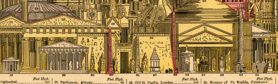 1884 Diagram of the Principal High Buildings of the Old World by George Cram