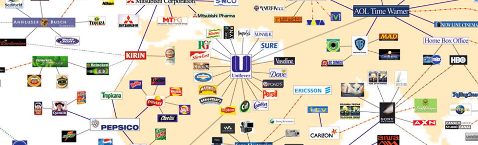 Corporation Product Connections