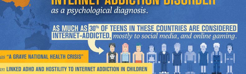Facebook Addiction Psychology