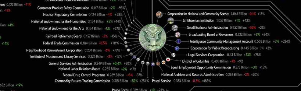 2014 Death and Taxes - US Federal Budget