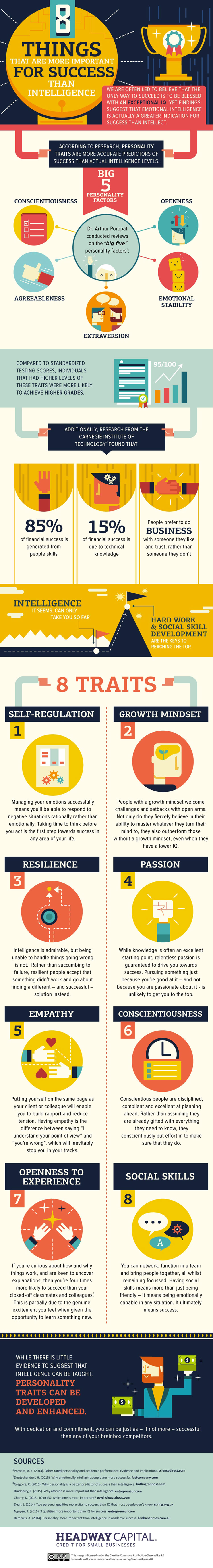 8 Things That Are More Important For Success Than Intelligence Infographic