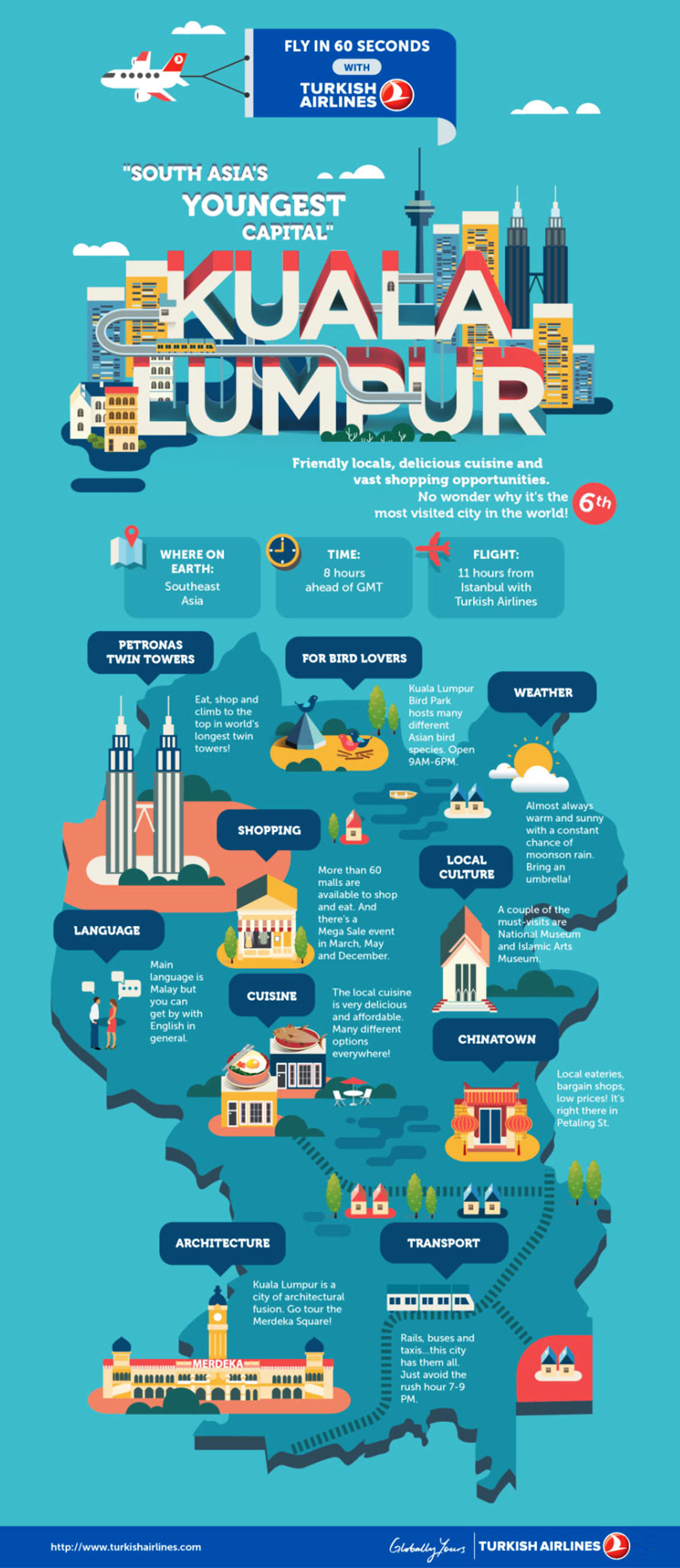 city guide kuala lumpur infographic. Black Bedroom Furniture Sets. Home Design Ideas