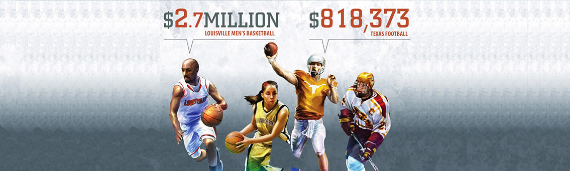 College Sports NCAA Infographic