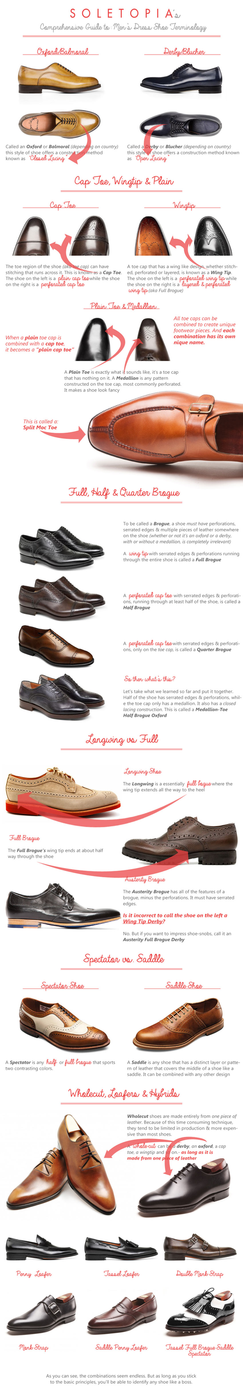 Comprehensive Guide to Men's Dress Shoe Terminology - Fashion Infographic
