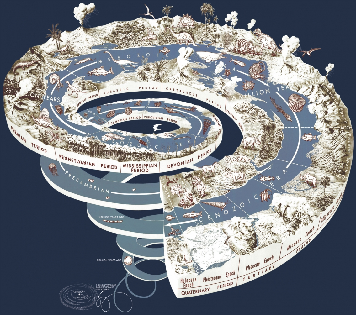 Geological Time Spiral Infographic