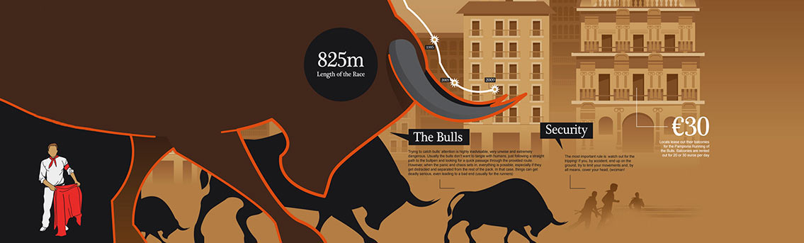 Pamplona Bull Run Facts