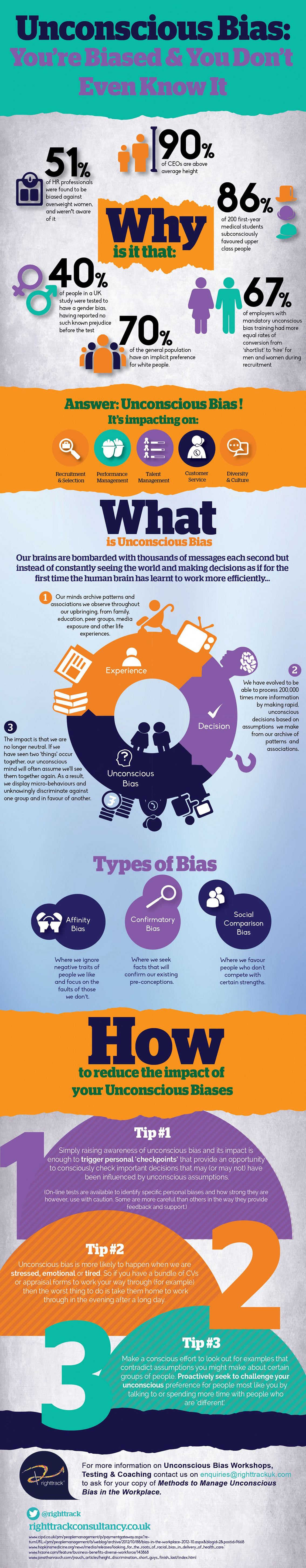 You are Biased and You Dont Even Know It - Psychology Infographic