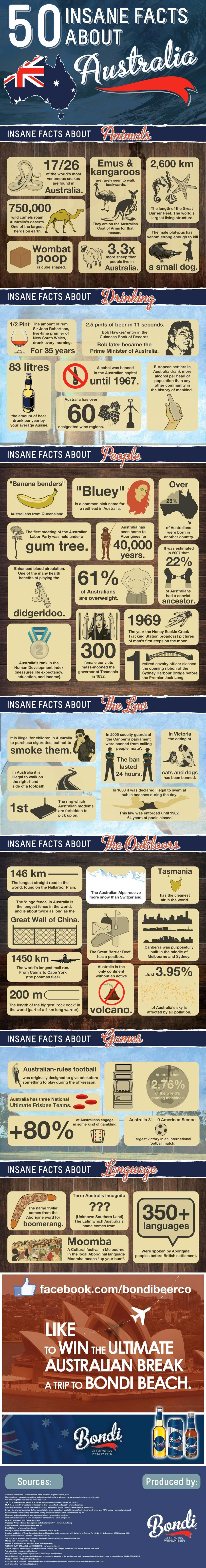 50 Insane Facts About Australia Infographic
