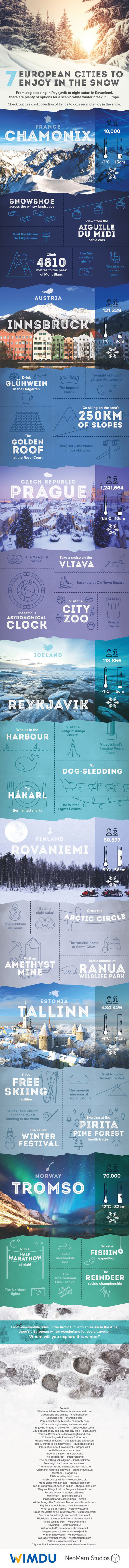 7 European Cities to Enjoy in the Snow Infographic
