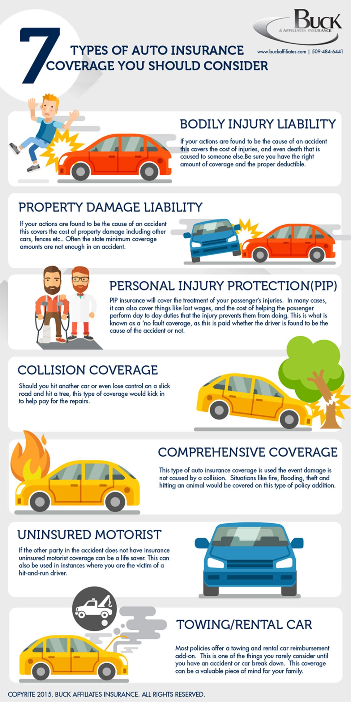 7 Types Of Car Insurance You Should Consider [Infographic]