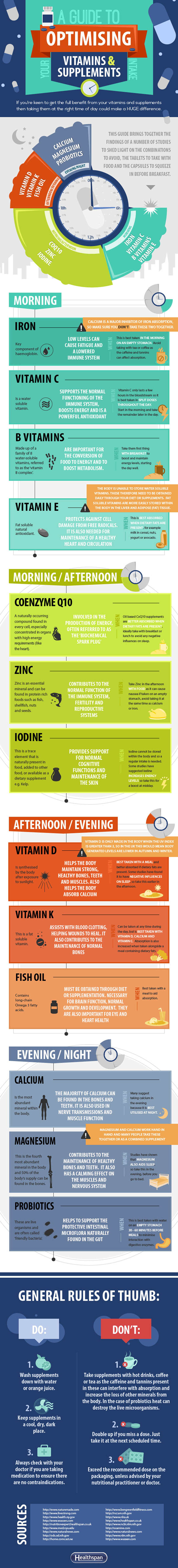 A Guide to Optimising Vitamins and Supplements Infographic