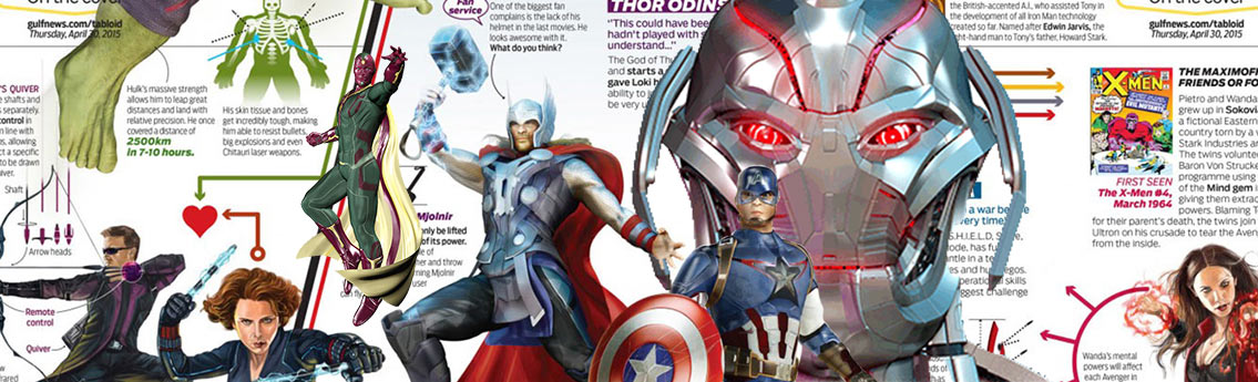 Avengers Age of Ultron Infographic