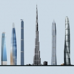 The Burj Khalifa: World's Tallest Skyscaper