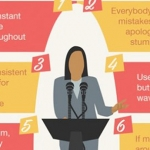 Cheat Sheet for Becoming a Public Speaking Expert