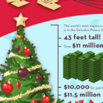 The Business of Christmas