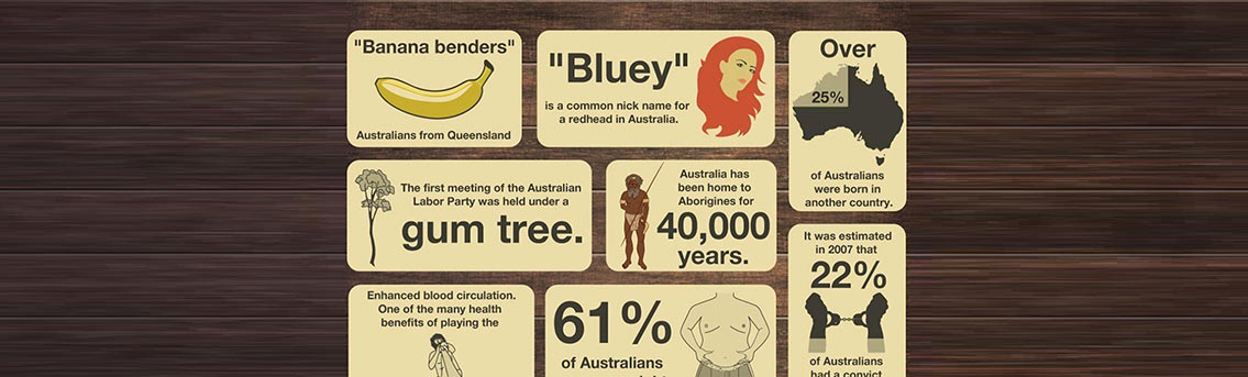 Crazy Facts About Australia Infographic