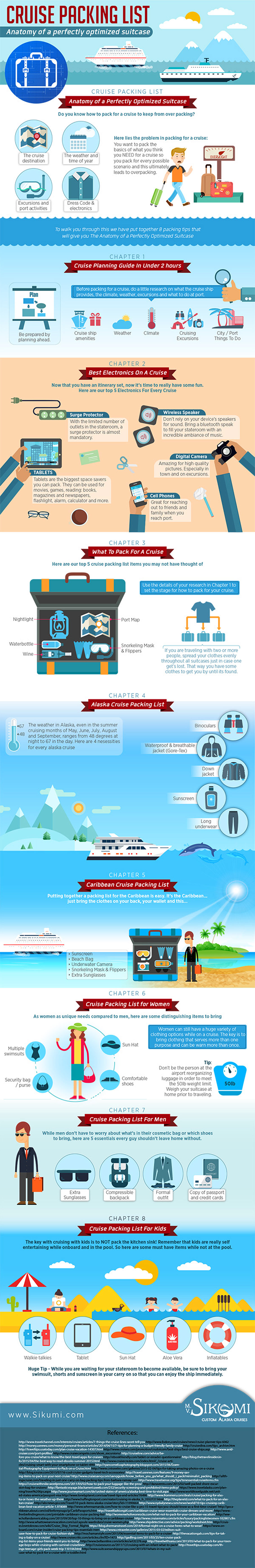 Cruise Packing List Infographic