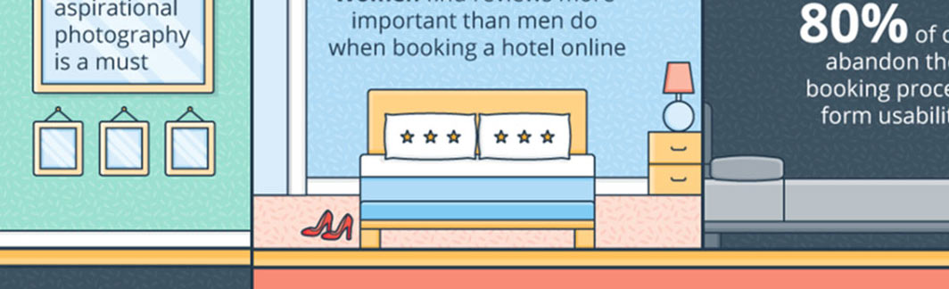 Hotel Booking Survey Infographic