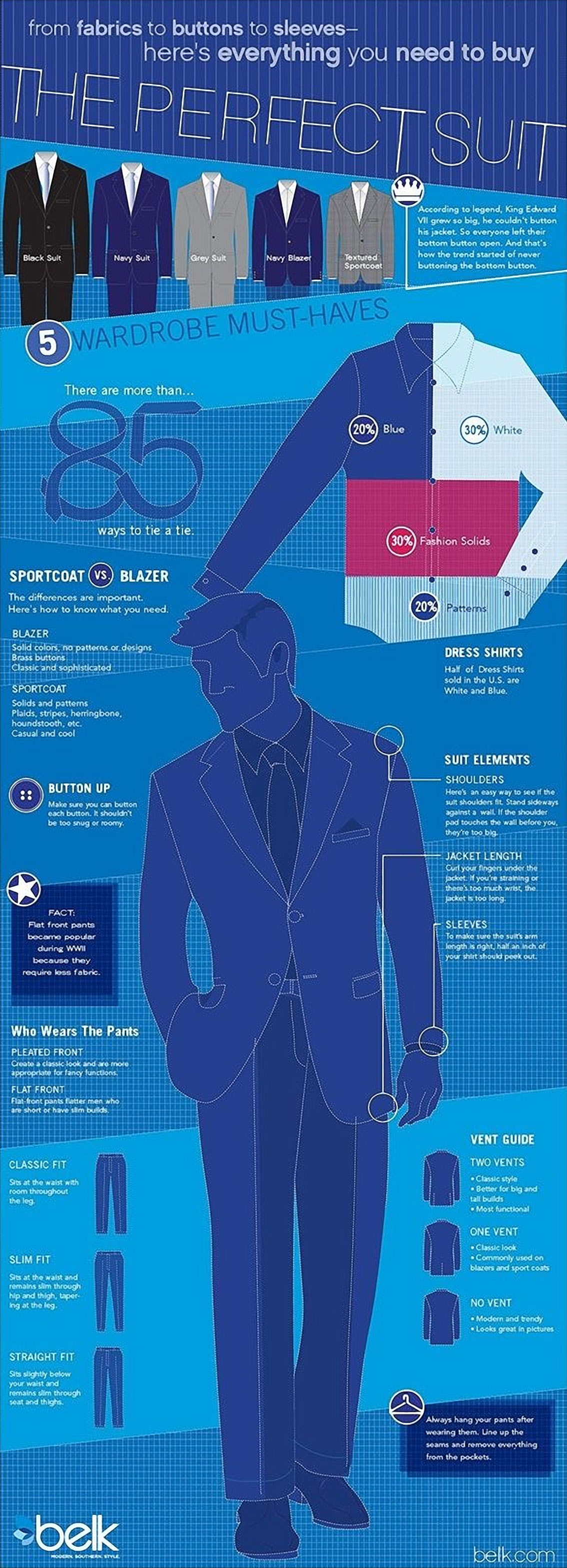 Men Styles Perfect Suit Infographic