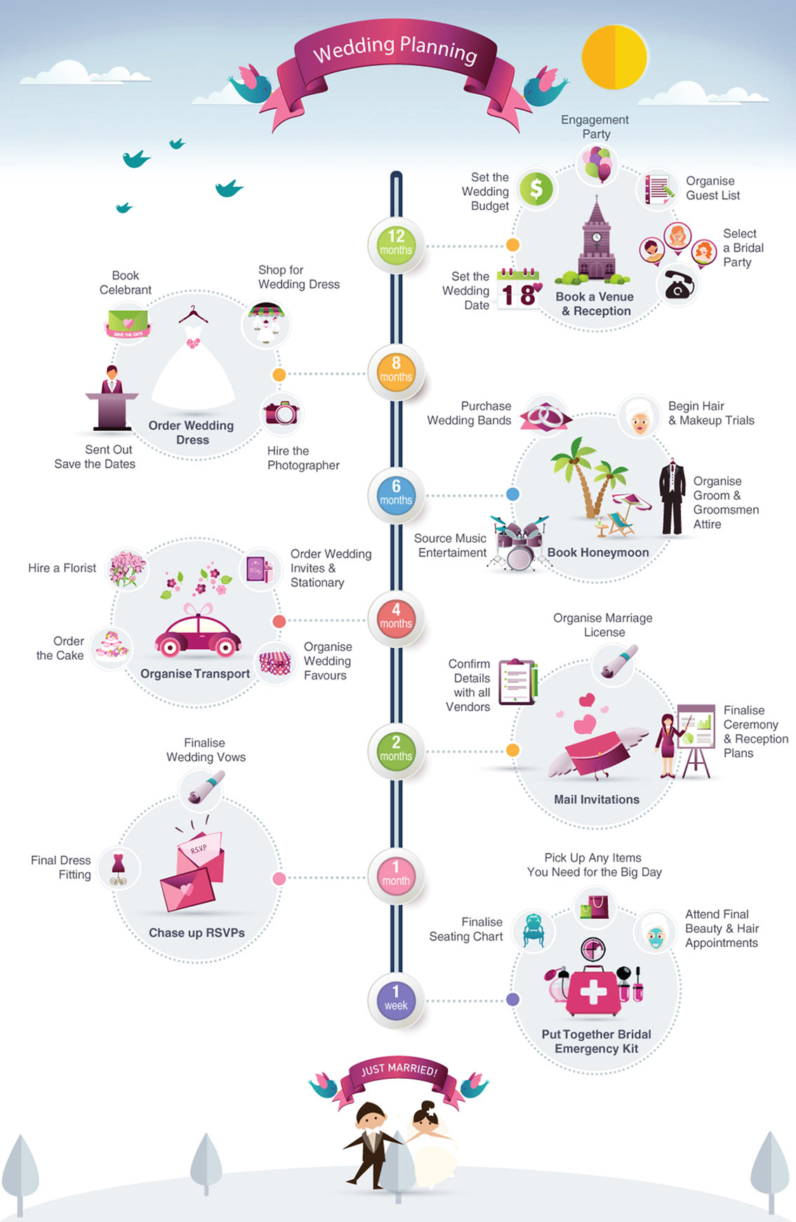 Pre-Wedding Events Timeline Infographic