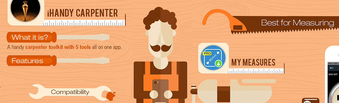 Carpenter App the ultimate app guide for carpenters [infographic]