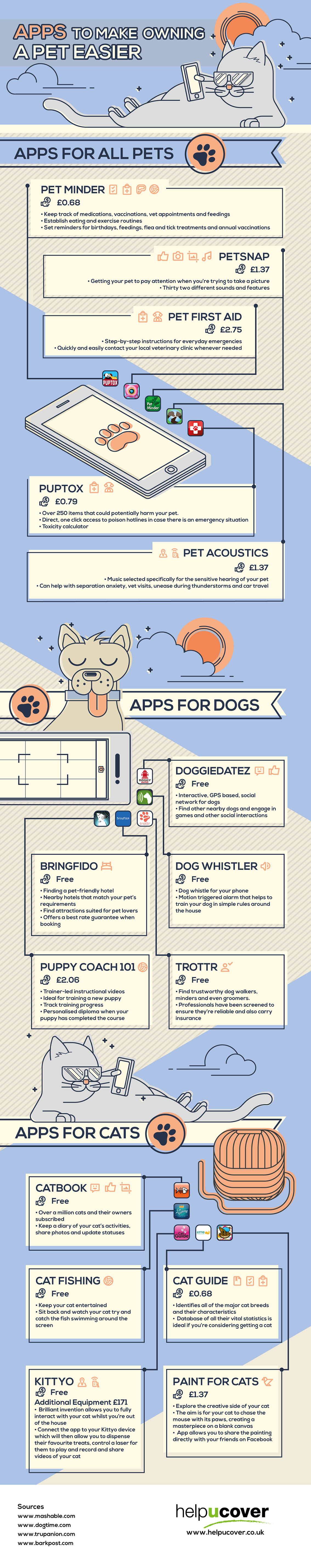 Apps to make Owning a Pet Easier Infographic