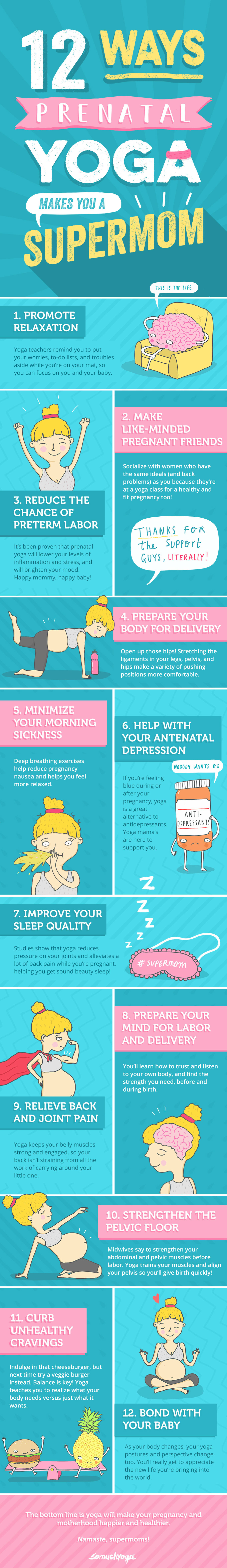 Benefits of Prenatal Yoga Exercises Infographic