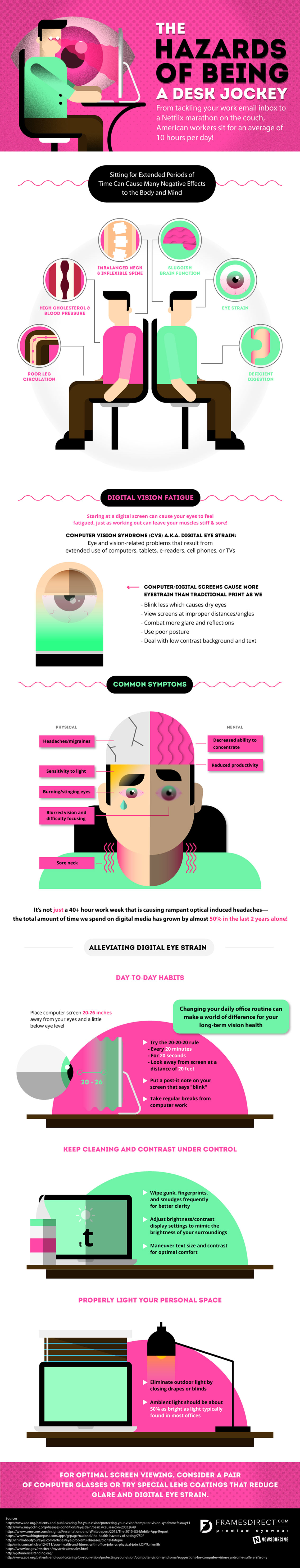 Computer Vision Syndrome Symptoms and Prevention Infographic