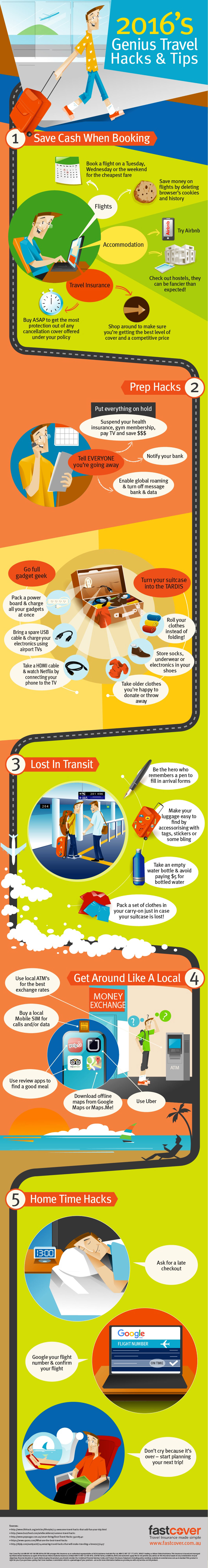 Genius Travel Hacks and Tips Infographic