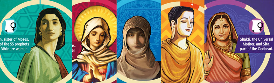 world religions: role of women essay I have been researching women and their rights and roles in religion specifically catholicism interested me women, i feel, don't have the same overall rights to be whatever they want in the.
