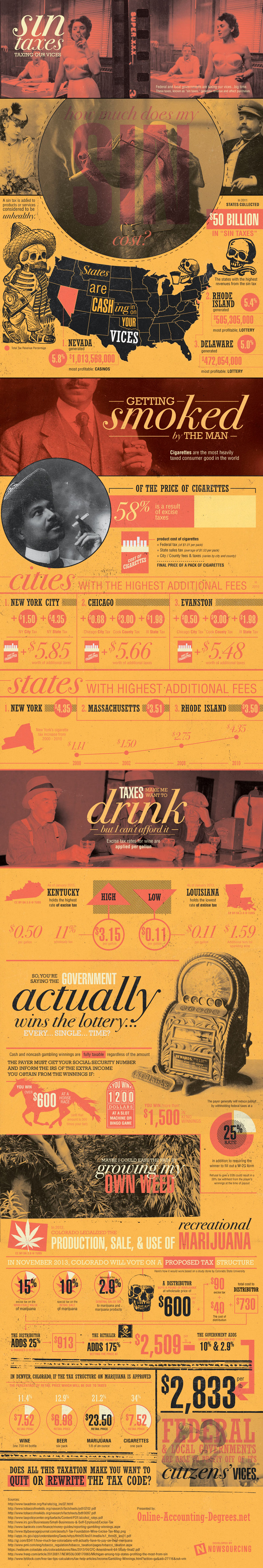 Sin Taxes on Alcohol and Tobacco Infographic