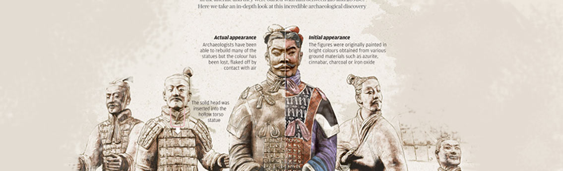 Terracotta Warriors Facts and Information