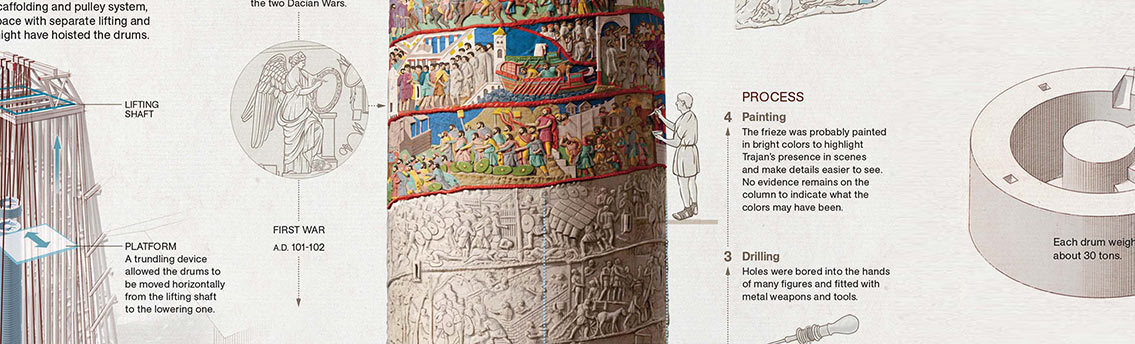 Trajan's Column Facts