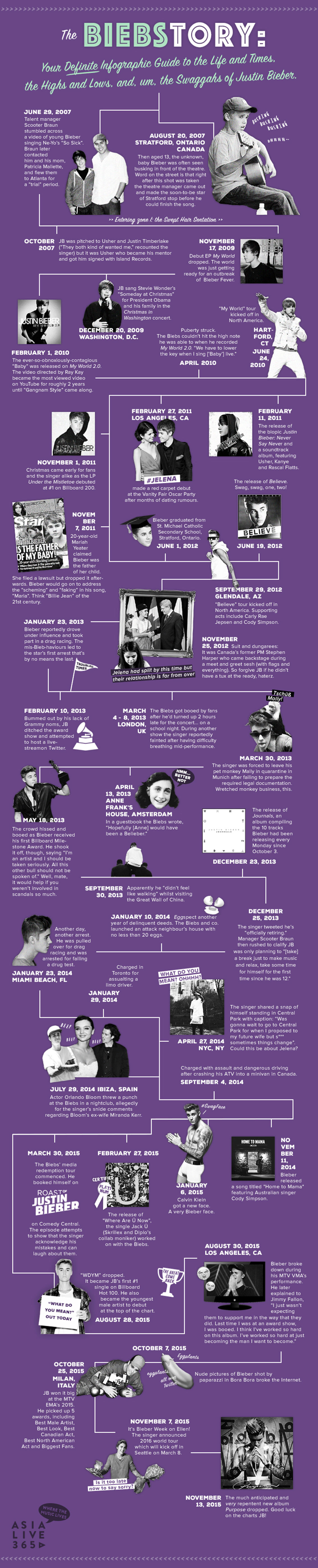 BiebStory Highs and Lows of Justin Bieber - Music Infographic