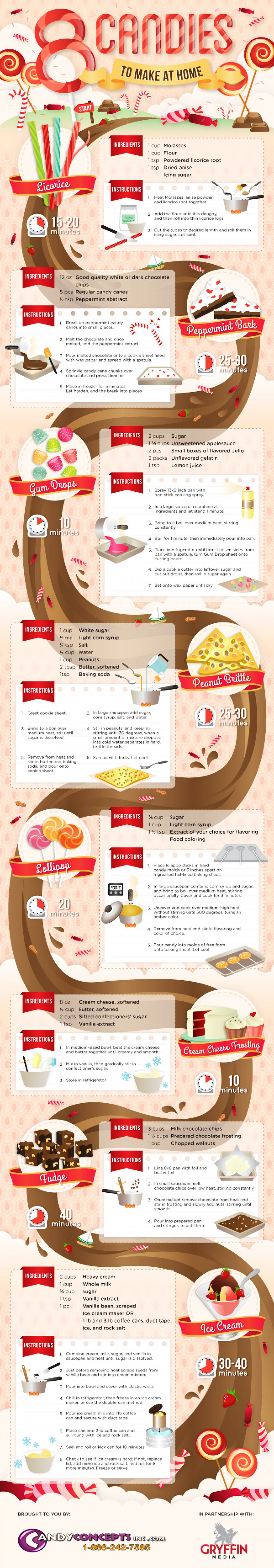 Candies to Make at Home Recipe Infographic