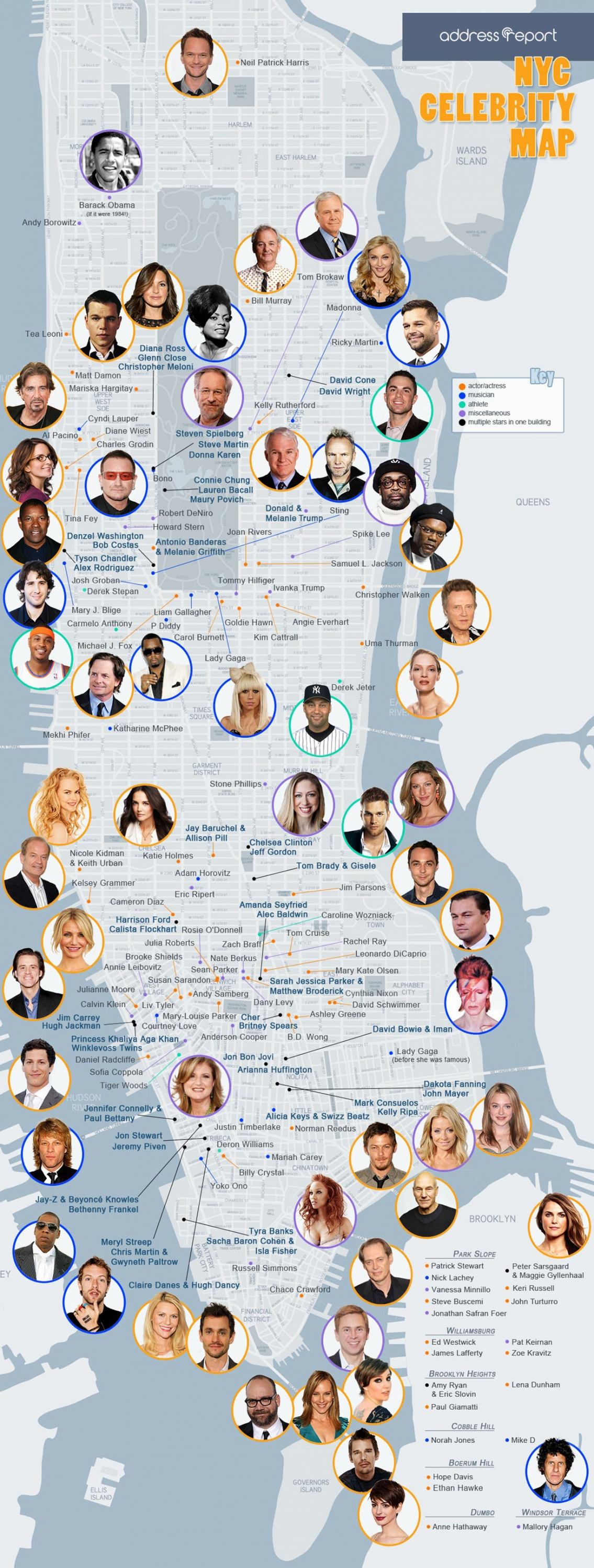 Celebrity Map Plotting the Celebrities Who Live in NYC Infographic