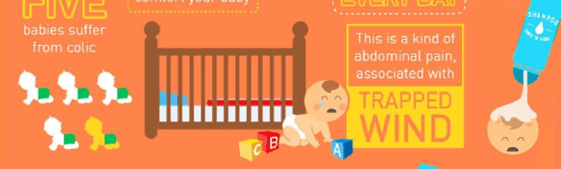 Common Baby Illnesses