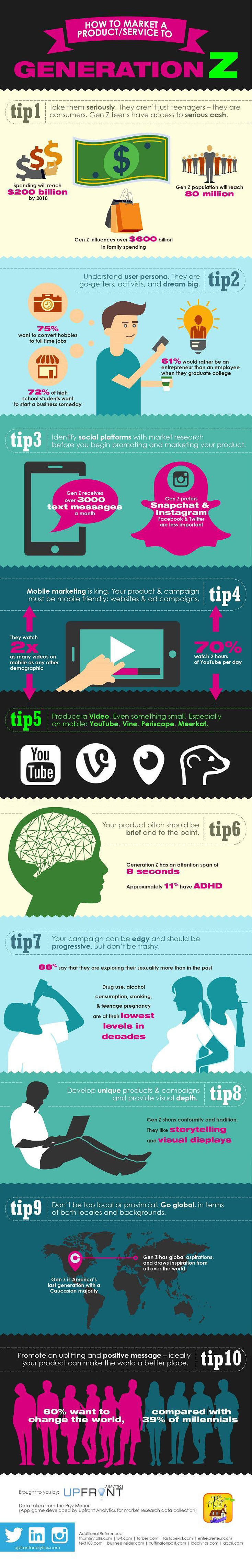 How to Market to Generation Z Infographic