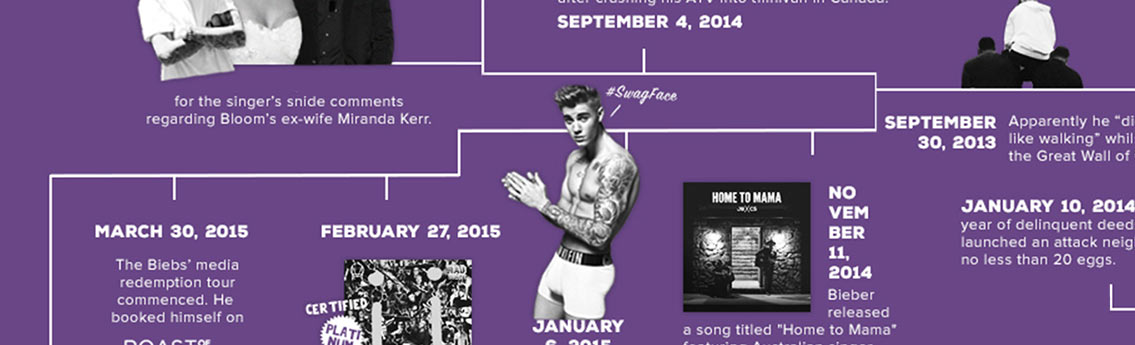 Justin Bieber Celebrity Music Infographic