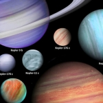 List of 500 Confirmed Exoplanets