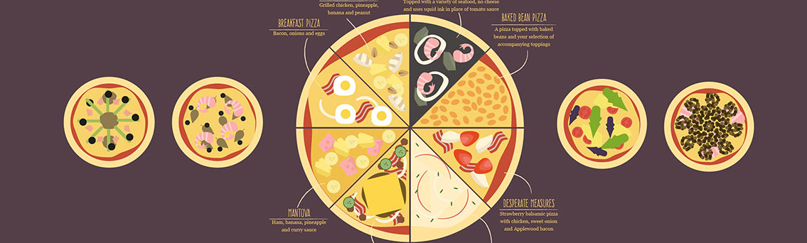 List of Pizza Toppings Infographic