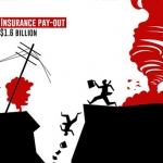 The Most Expensive Insurance Claims of all Time