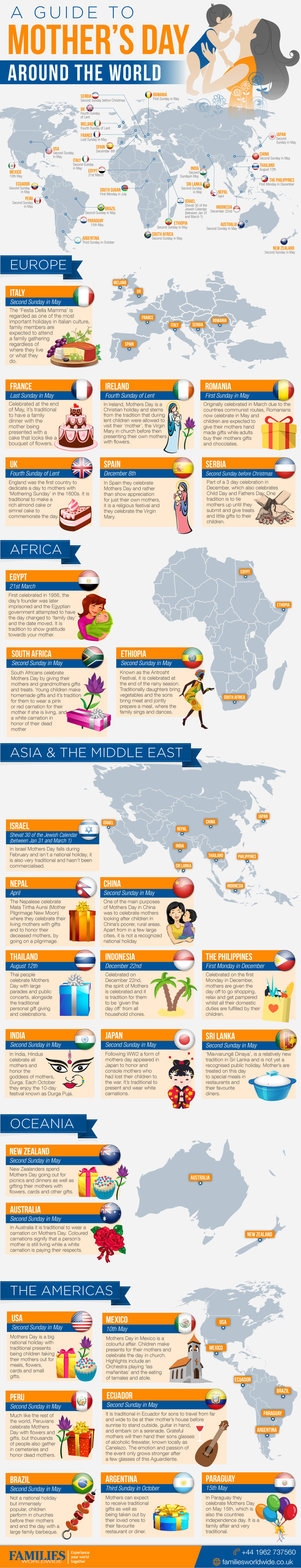 Mother's Day celebration Dates Around the World Infographic