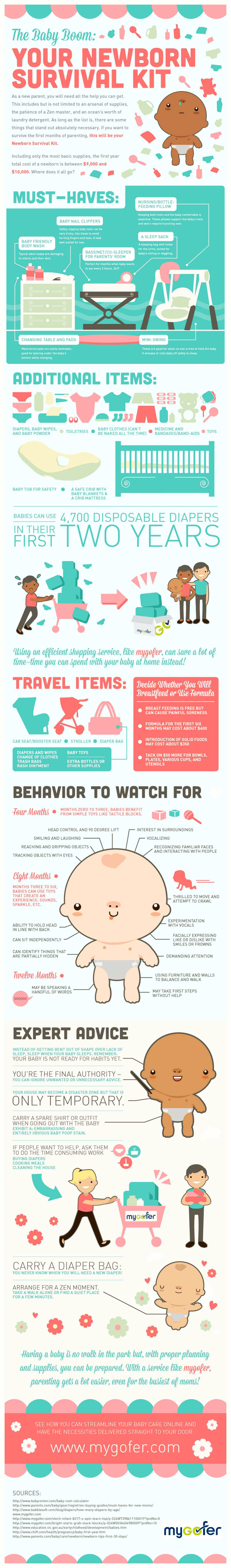Newborn Baby Survival Kit - Parenting Infographic